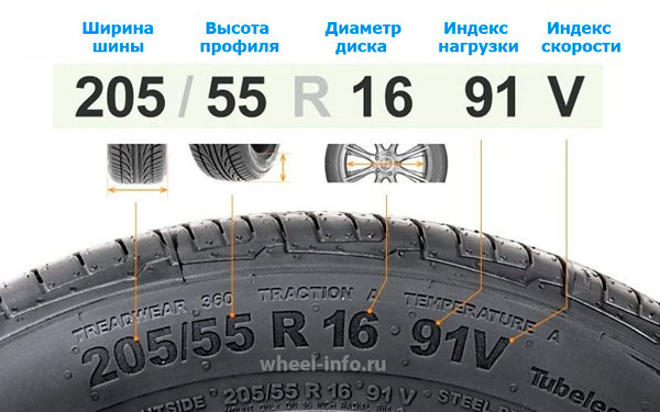 маркировка шин с индексом нагрузки